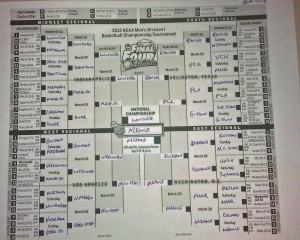 My NCAA Tourney Picks