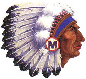 Mukwonago Indians